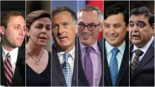 Conservative leadership contestants