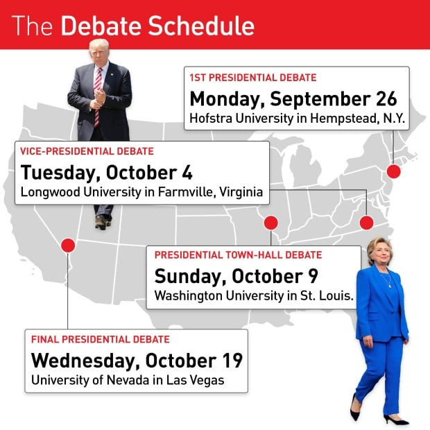 debate schedule presidential primary tickets
