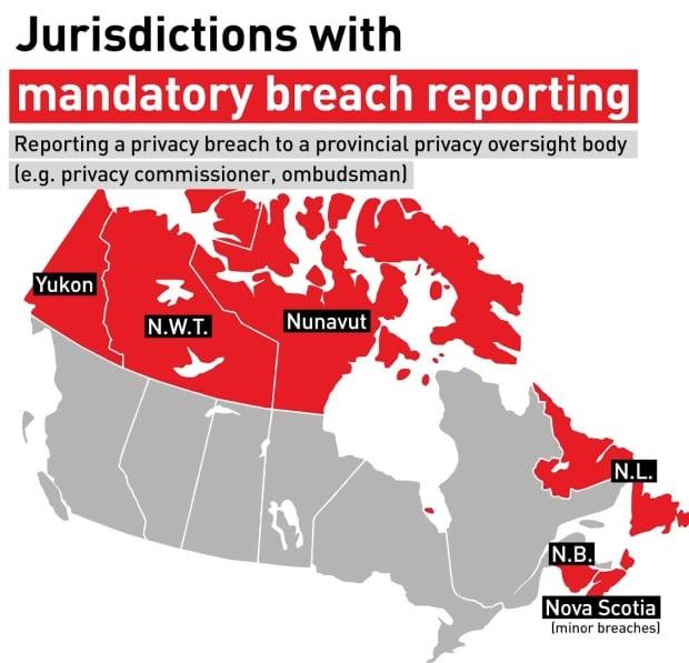 mandatory breach reporting