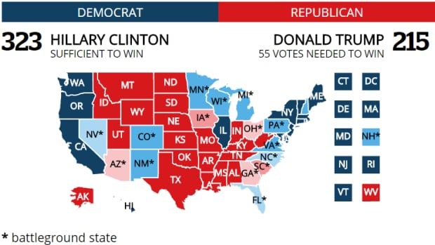 Nine Most Accurate Pollsters ALL Predict Hillary Clinton - Us presidential polls map