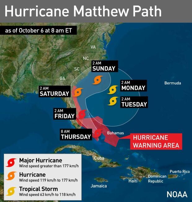 hurricane-matthew-map-oct6