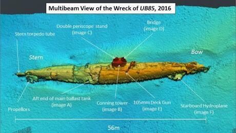 Engineers stumble on WW I German submarine sunk by 'sea monster'