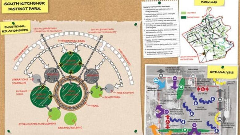 Pool tops wish list for proposed major kitchener park for Pool design kitchener