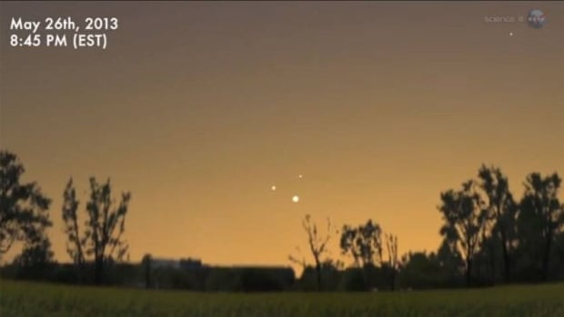Venus, Jupiter and Mercury to perform Dance of the Planets