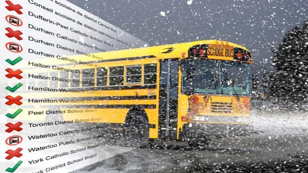 School Closures Toronto: GTA School Closures: The Complete List