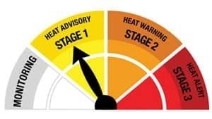 gi-heatadvisory-300