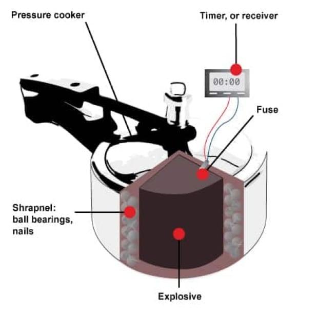 si-460-pressure-cooker-bomb
