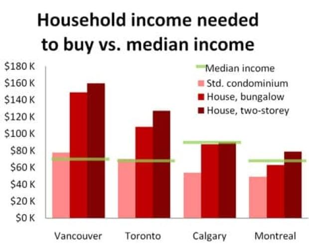 mi-bc-120313-housing-prices-graph