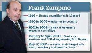 zampino-timeline-460
