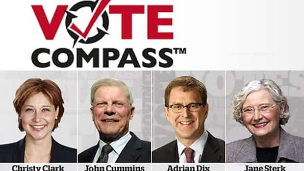 Vote Compass is an educational tool developed by political scientists that asks you a short series of questions to discover how you fit into the British Columbian political landscape.