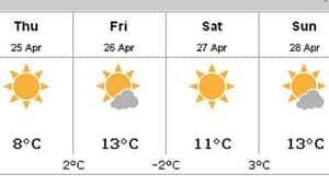 mi-forecast