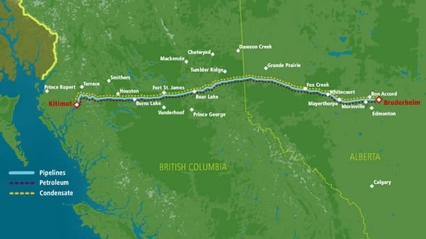 The proposed route for Enbridge's Northern Gateway Pipeline is from just north of Edmonton Alberta to Kitimat on the West Coast of B.C. for export to the U.S. and Asia.