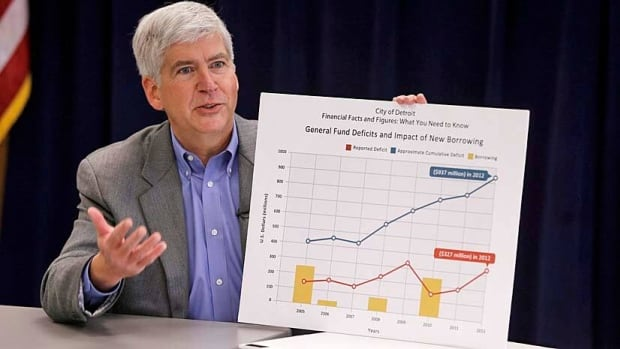 Michigan Gov. Rick Snyder discusses Detroit finances last week.