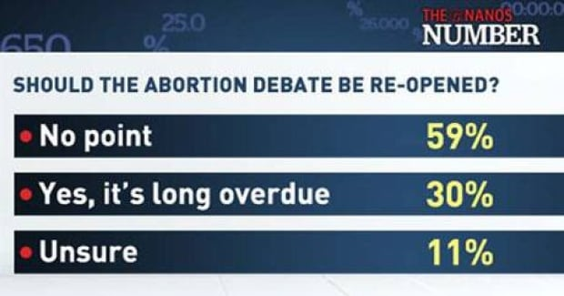 mi-nanos-abortion