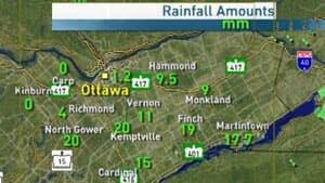 mi-ott-rainfall300