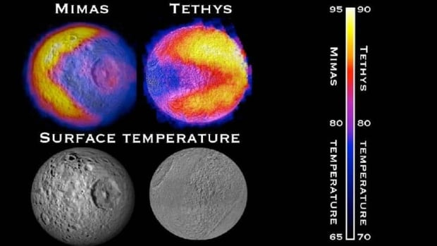 Thermal images of Saturn's moons by the Cassini probe have twice turned up what appears to be the 1980s videogame character Pac-Man.