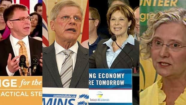 British Columbia's provincial election is set for May 14.
