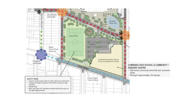 This rendering shows plans for the joint high school and community centre project in the Pan Am precinct.