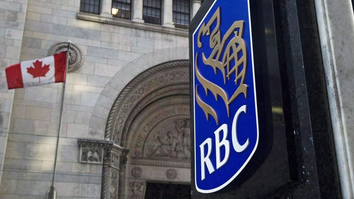 Canadian Banks Rated Safest In World