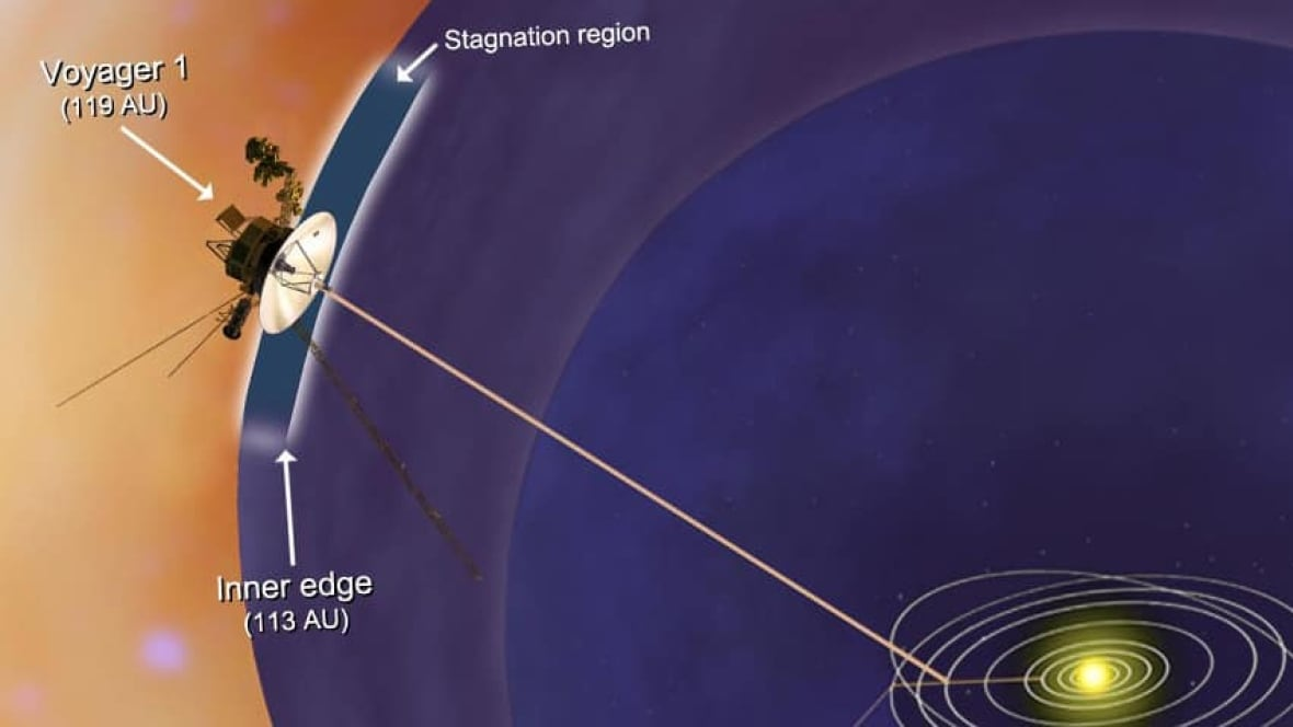 solar system voyager picture - photo #35