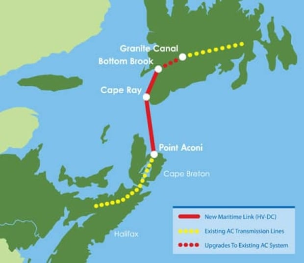 Company building Maritime Link lines files for bankruptcy