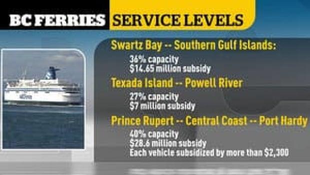 hi-bc-121028-ferries-service-4col