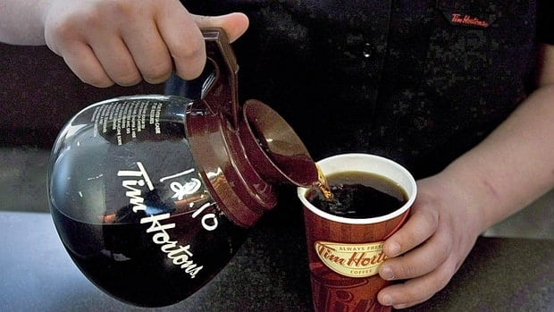 Donations - often anonymous - across Canada in recent days have covered the cost of more than 10,000 cups of coffee at Tim Hortons.