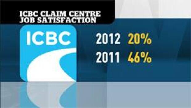 mi-bc-121224-icbc-graphic-claim-centre-satisfaction