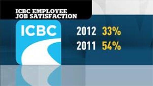 mi-bc-121224-icbc-graphic-job-satisfaction