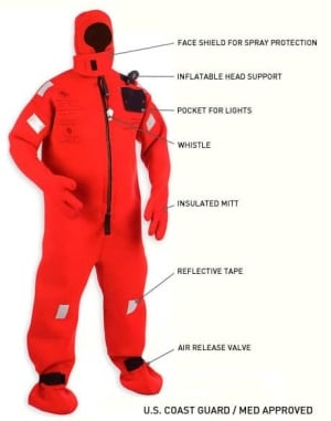 survival-suit