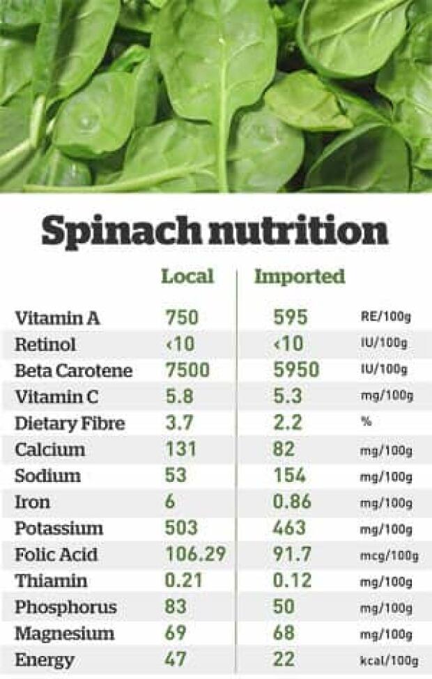 spinach-final