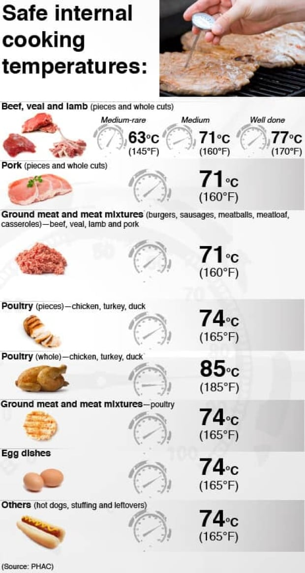 meat_safety_chart_2