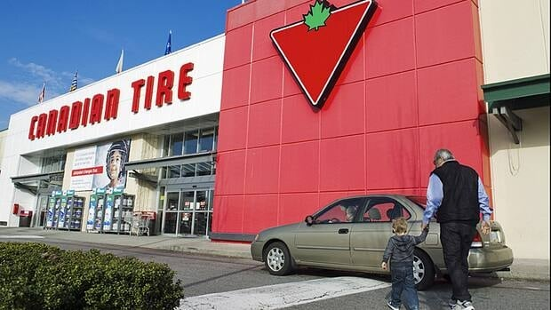 Canadian Tire hopes to raise $263.5 million through listing of a real estate investment trust that will hold its retail properties.