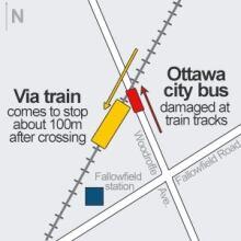 Bus vs. train crash diagram
