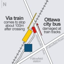 Bus vs. train crash graphic