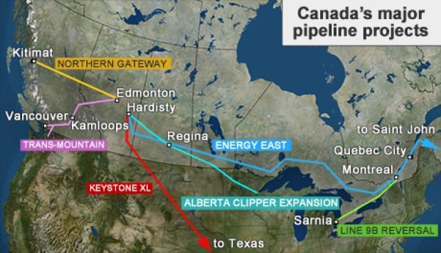 Canada's major proposed pipline projects 460