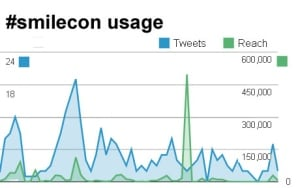 A look at the #smilecon tweets