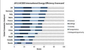 energy-graph-aceee