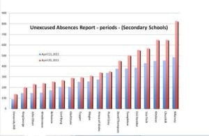 gfx-120419-school-absences