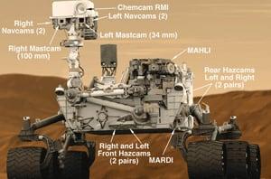si-curiosity-cameras
