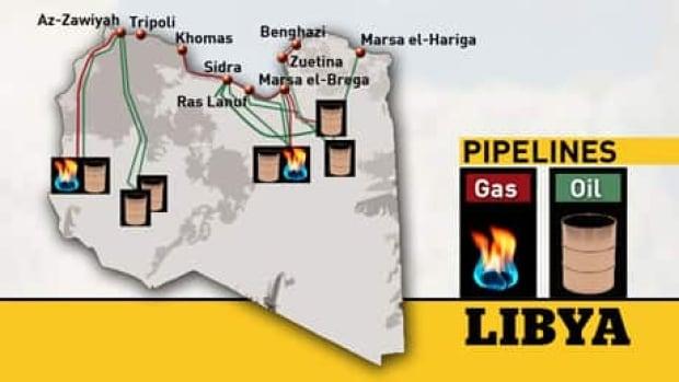 libya-pipelines-map-460