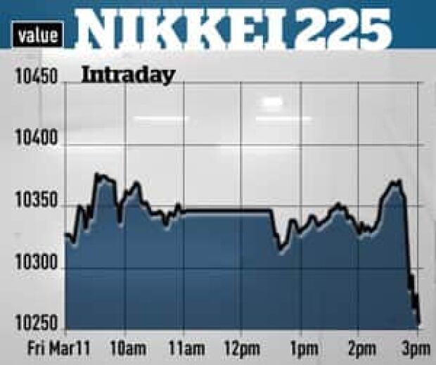 nikkei-chart-300