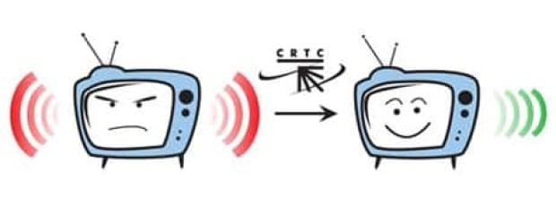 ad-loudness-crtc