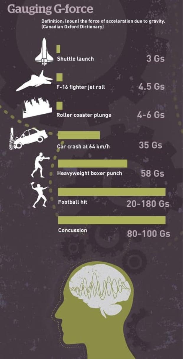 concussion-3-460