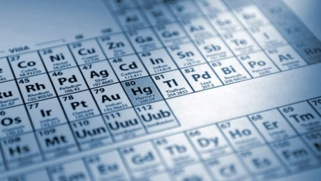 O Mg! It's the periodic table's B day!