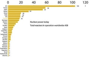 nuclear-stations-worldat460