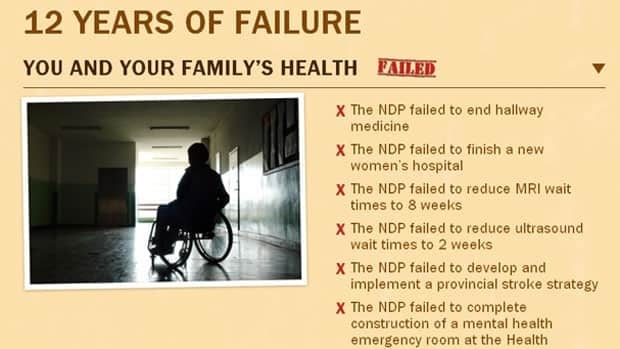 An image from the website created by the PC party to highlight what they see as the NDP's shortcomings.