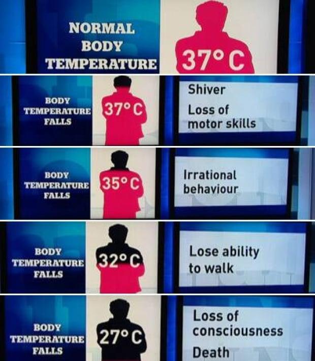 bodytemperature-392