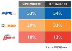 nl-mqo-poll-20110930