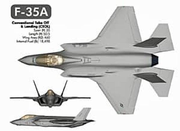 mi-f35-earlyversion-300